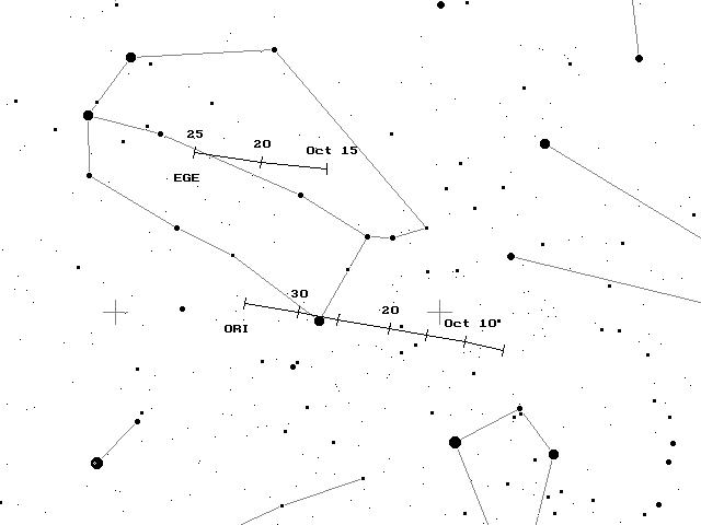 radiant Orionidów